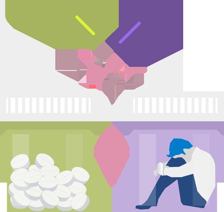 Opiates & Depression