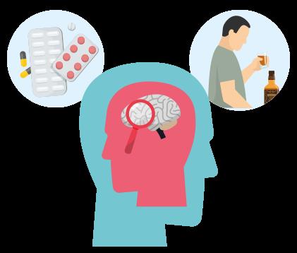 Drug & Alcohol Detox with Dual Diagnosis